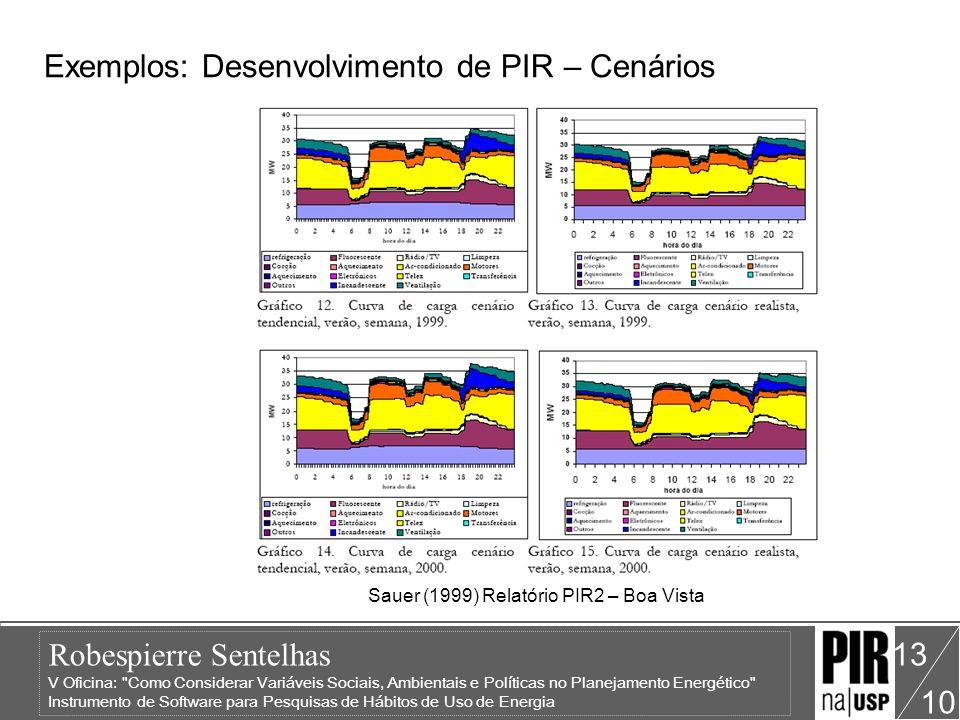 Exemplos: Desenvolvimento de PIR – Cenários