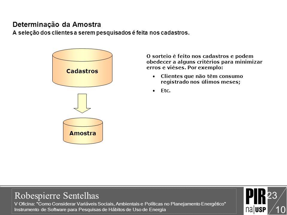 Determinação da Amostra