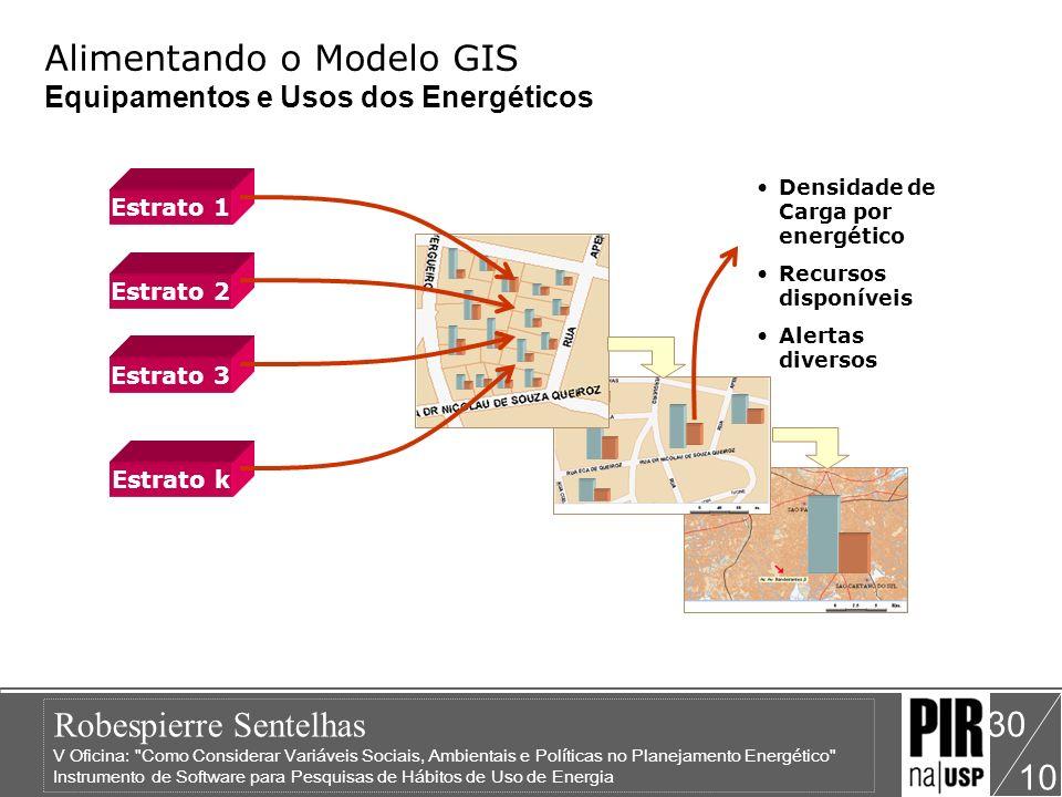 Alimentando o Modelo GIS Equipamentos e Usos dos Energéticos
