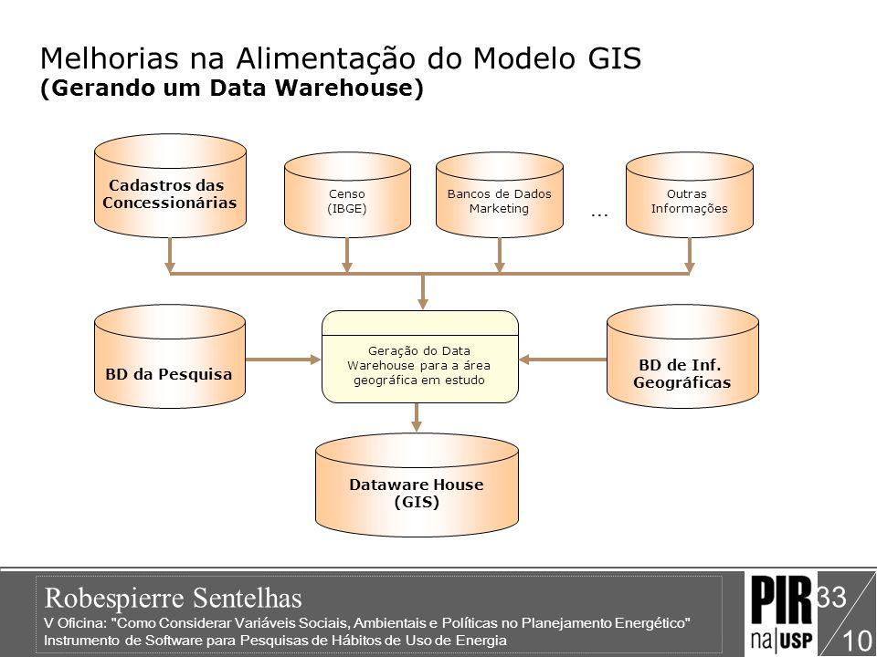 Melhorias na Alimentação do Modelo GIS (Gerando um Data Warehouse)