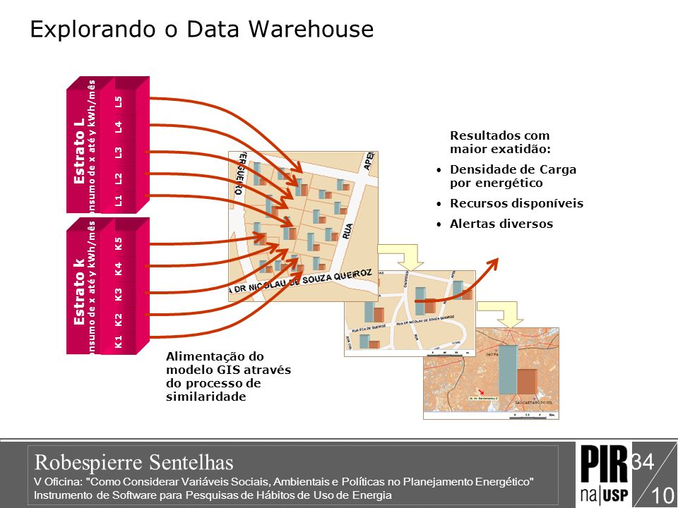 Explorando o Data Warehouse
