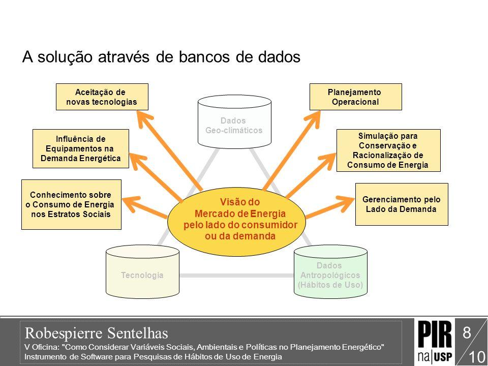 A solução através de bancos de dados