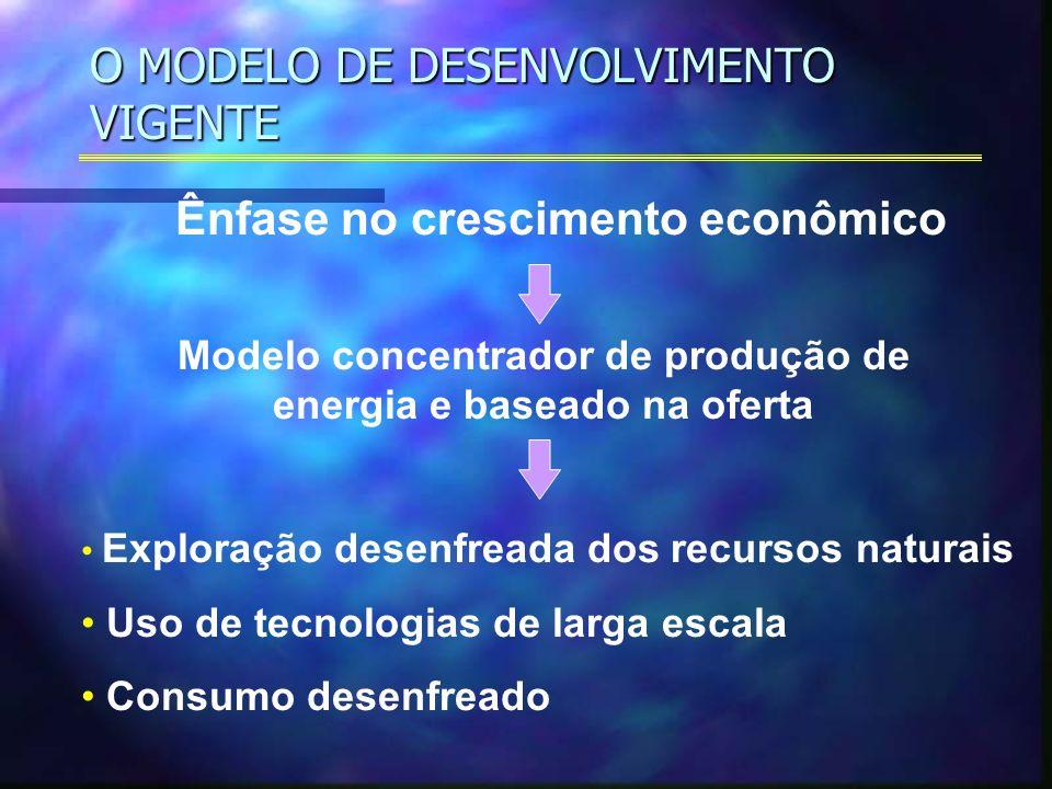 O MODELO DE DESENVOLVIMENTO VIGENTE