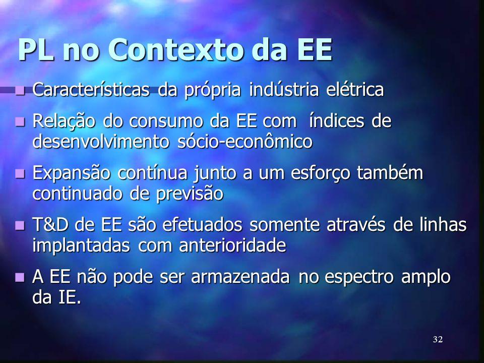 PL no Contexto da EE Características da própria indústria elétrica