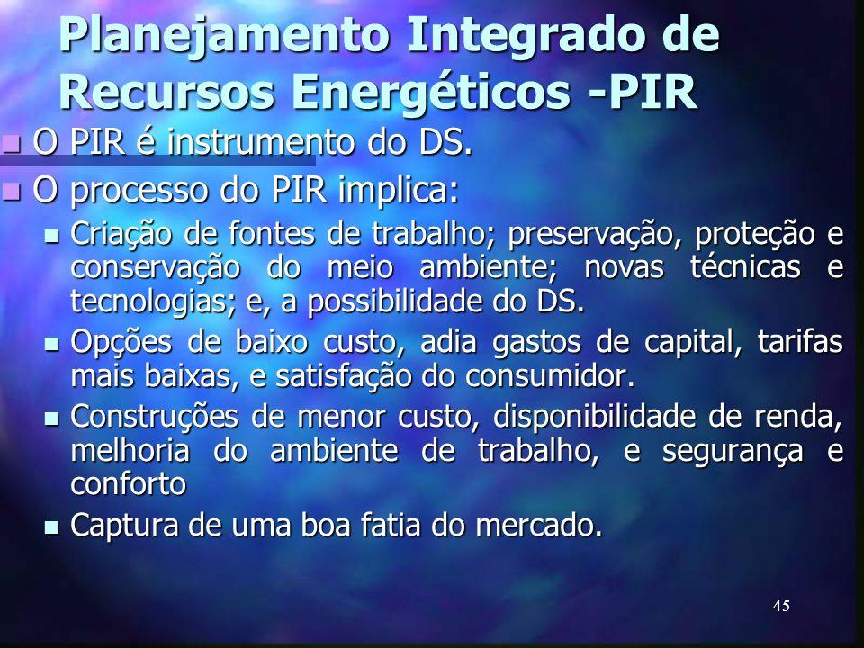 Planejamento Integrado de Recursos Energéticos -PIR