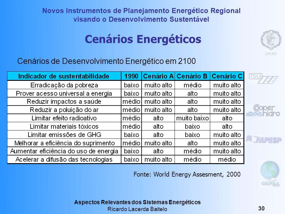 Cenários Energéticos Cenários de Desenvolvimento Energético em 2100
