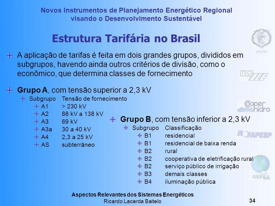 Estrutura Tarifária no Brasil
