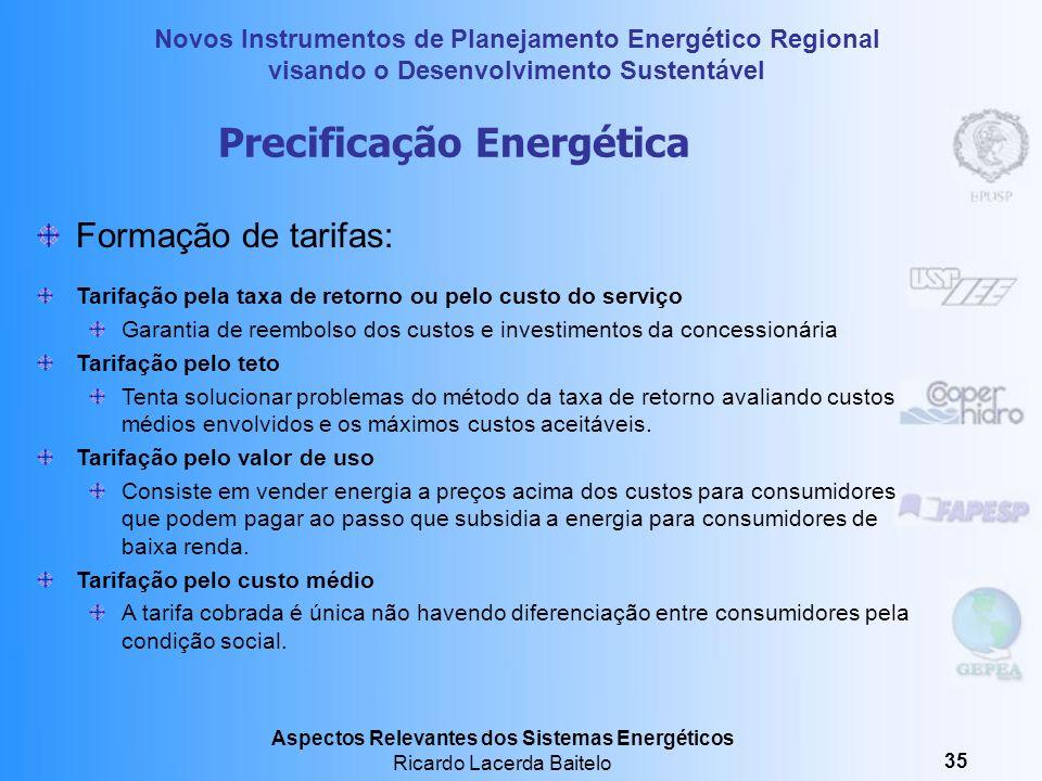 Precificação Energética