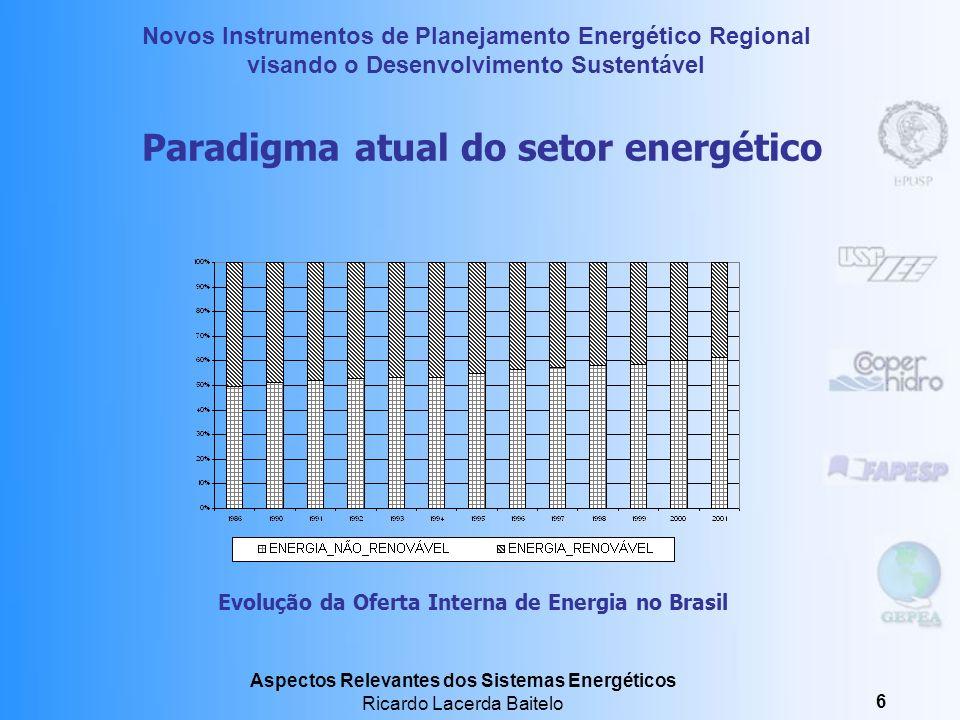Paradigma atual do setor energético