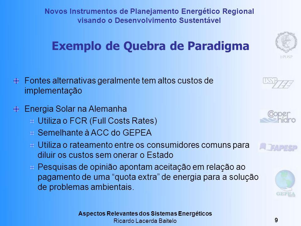 Exemplo de Quebra de Paradigma