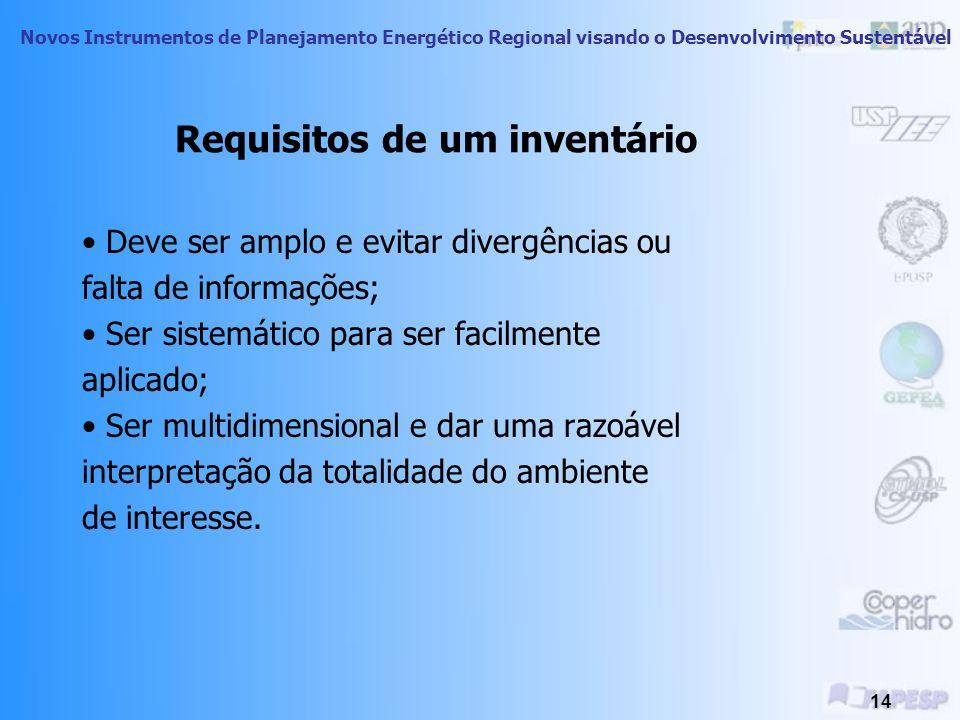Requisitos de um inventário