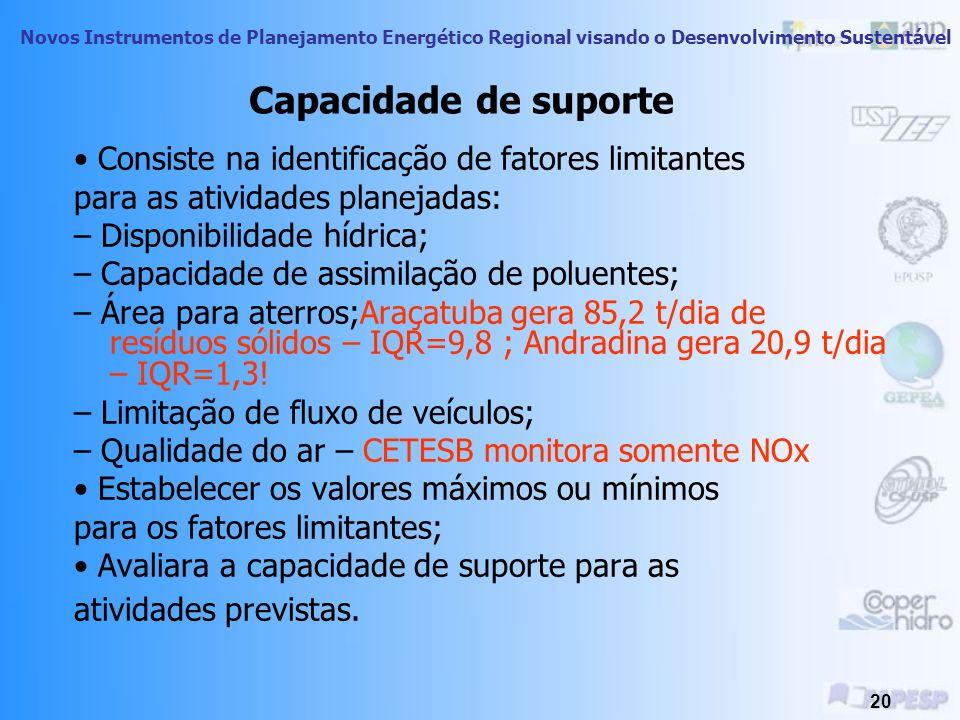 Capacidade de suporte • Consiste na identificação de fatores limitantes. para as atividades planejadas: