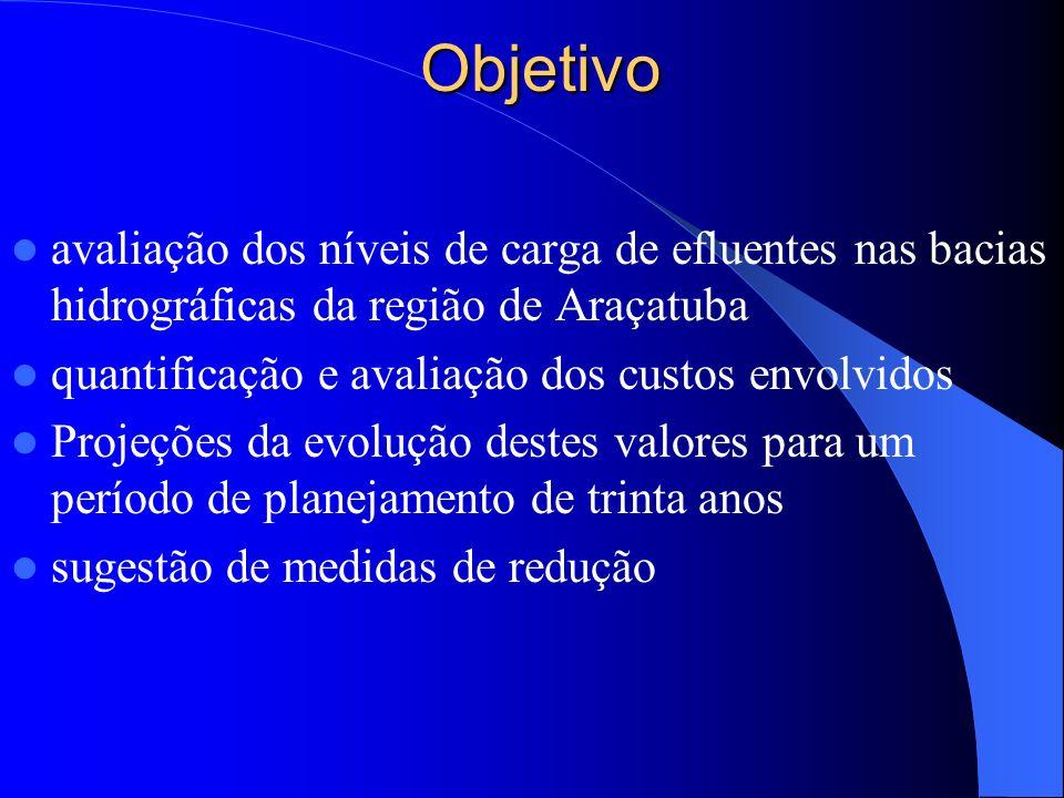 Objetivo avaliação dos níveis de carga de efluentes nas bacias hidrográficas da região de Araçatuba.