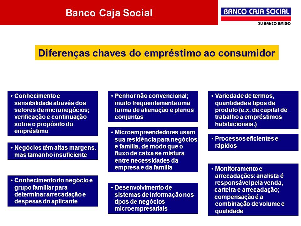 Diferenças chaves do empréstimo ao consumidor