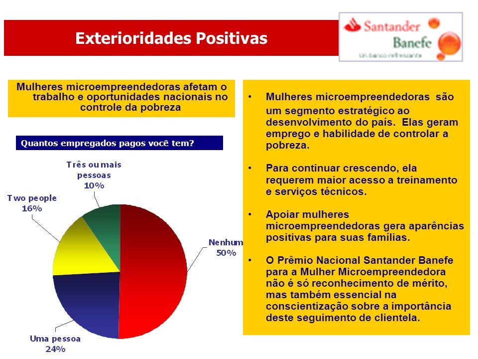 Exterioridades Positivas