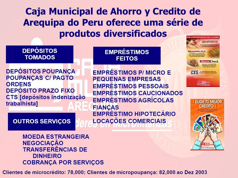 Caja Municipal de Ahorro y Credito de Arequipa do Peru oferece uma série de produtos diversificados