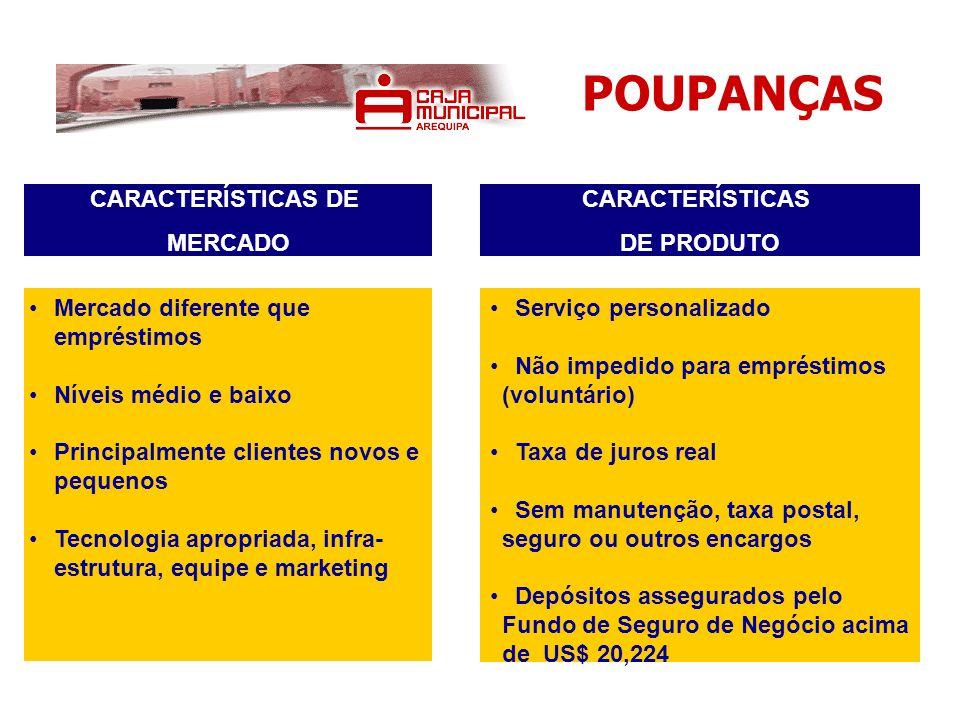 POUPANÇAS CARACTERÍSTICAS DE MERCADO CARACTERÍSTICAS DE PRODUTO