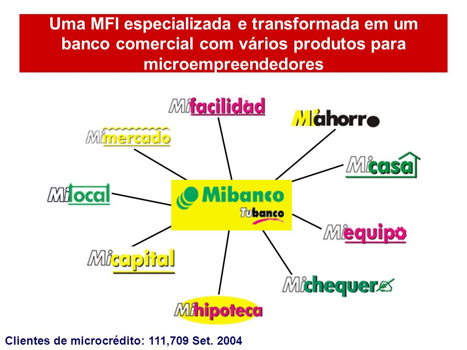 Uma MFI especializada e transformada em um banco comercial com vários produtos para microempreendedores