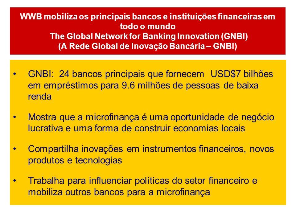 WWB mobiliza os principais bancos e instituições financeiras em todo o mundo The Global Network for Banking Innovation (GNBI) (A Rede Global de Inovação Bancária – GNBI)