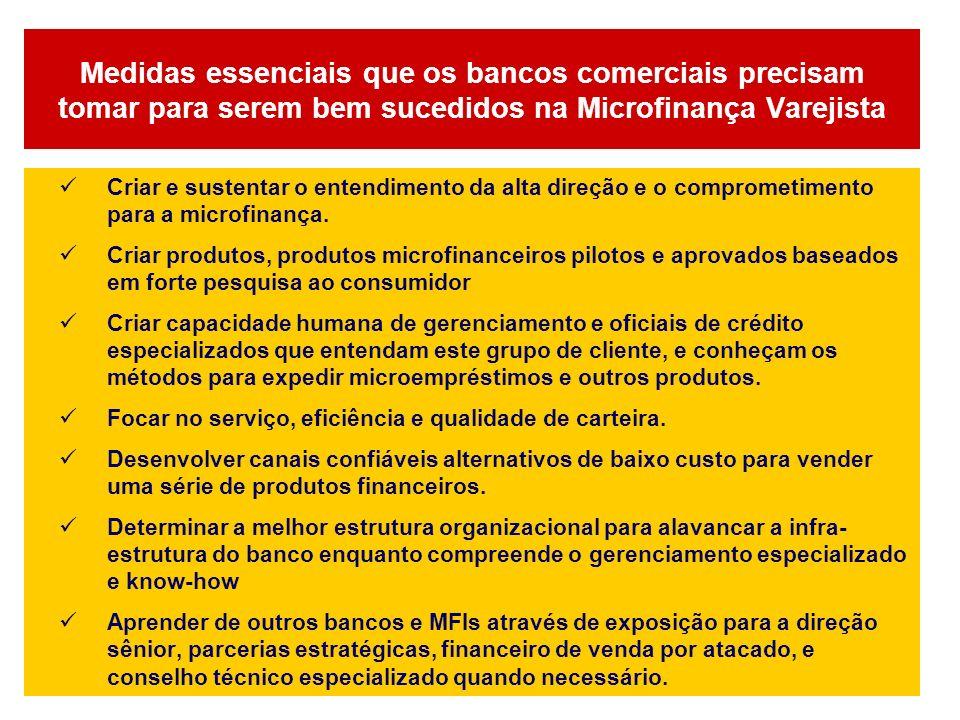 Medidas essenciais que os bancos comerciais precisam tomar para serem bem sucedidos na Microfinança Varejista