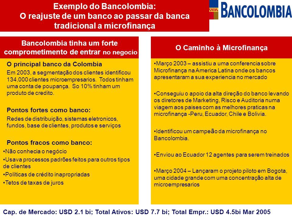Exemplo do Bancolombia: O reajuste de um banco ao passar da banca tradicional a microfinança