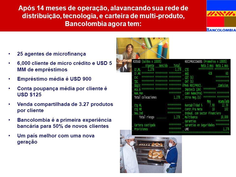 Após 14 meses de operação, alavancando sua rede de distribuição, tecnologia, e carteira de multi-produto, Bancolombia agora tem: