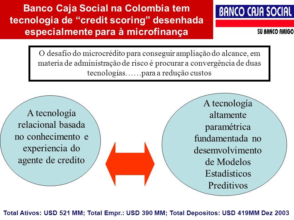 Banco Caja Social na Colombia tem tecnologia de credit scoring desenhada especialmente para à microfinança