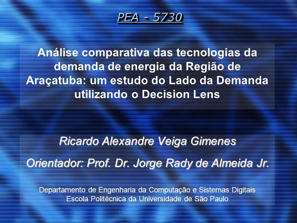 Ricardo Alexandre Veiga Gimenes