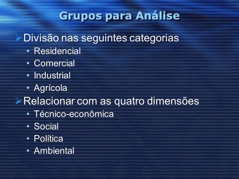 Divisão nas seguintes categorias