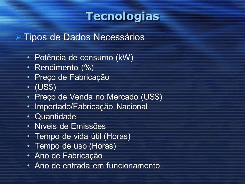Tecnologias Tipos de Dados Necessários Potência de consumo (kW)