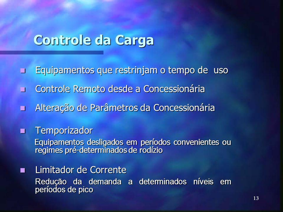Controle da Carga Equipamentos que restrinjam o tempo de uso