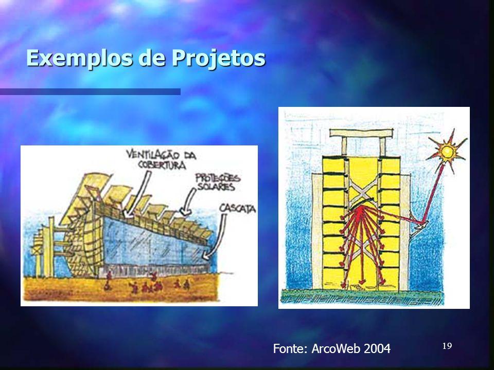 Exemplos de Projetos Fonte: ArcoWeb 2004