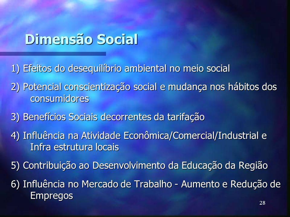 Dimensão Social 1) Efeitos do desequilíbrio ambiental no meio social