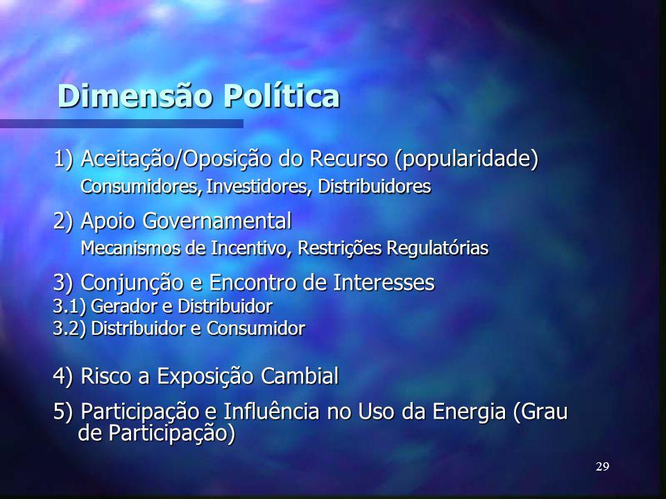 Dimensão Política 1) Aceitação/Oposição do Recurso (popularidade)