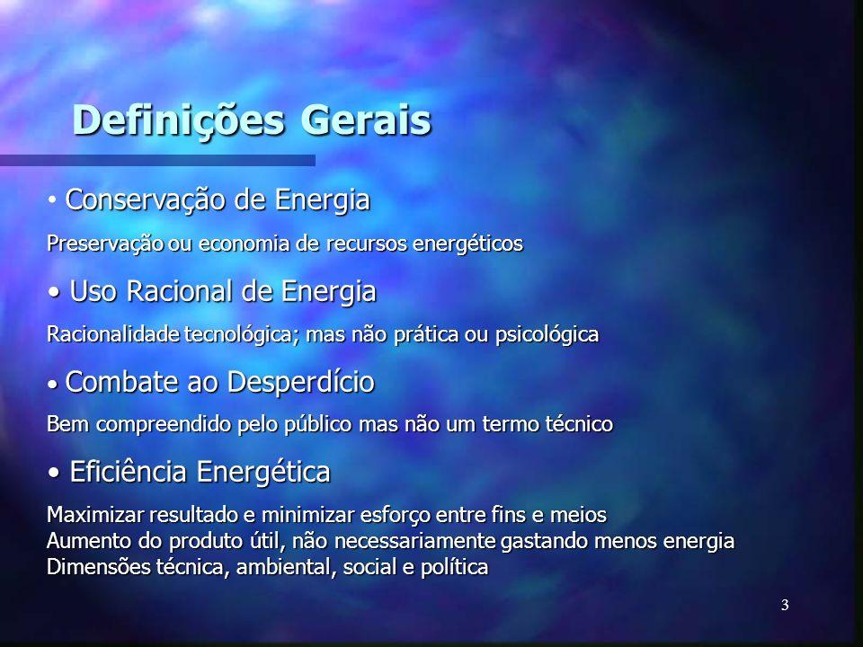 Definições Gerais Conservação de Energia Uso Racional de Energia