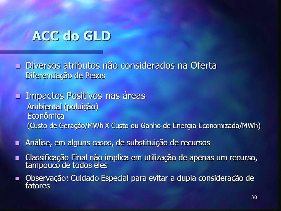ACC do GLD Diversos atributos não considerados na Oferta