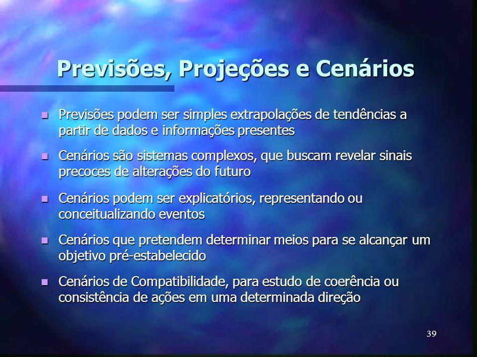 Previsões, Projeções e Cenários