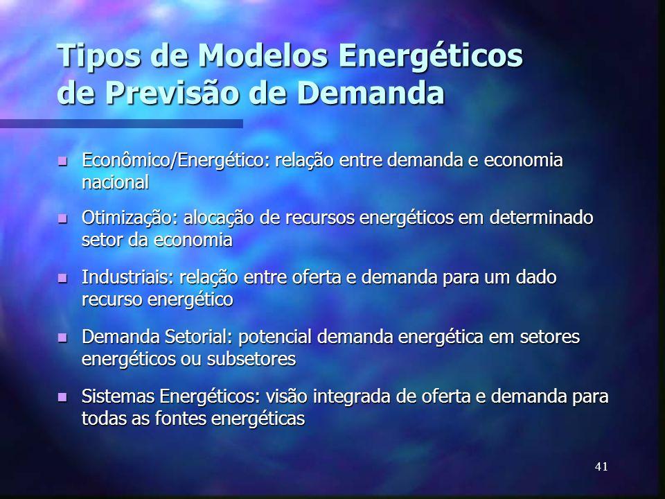Tipos de Modelos Energéticos de Previsão de Demanda