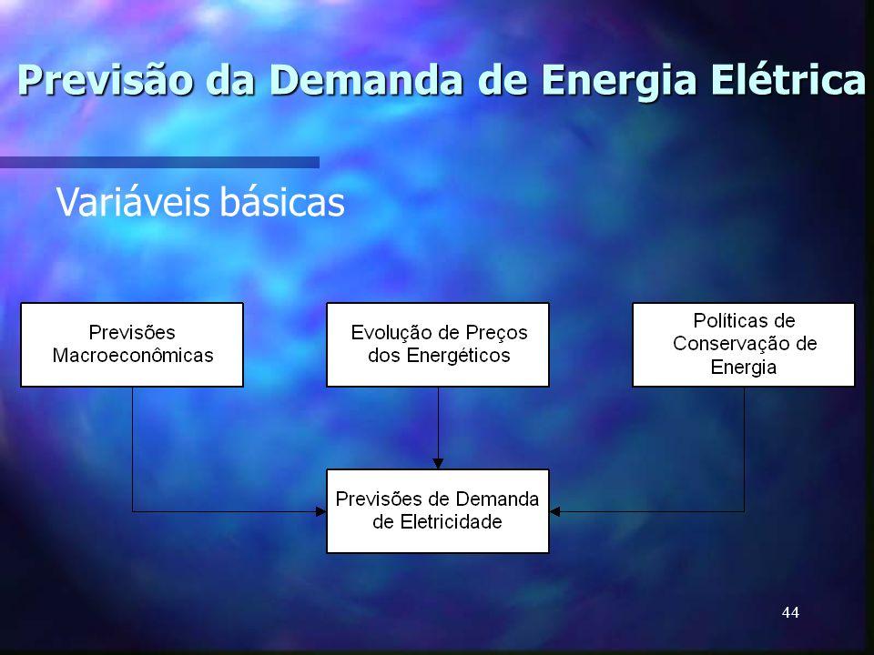 Previsão da Demanda de Energia Elétrica