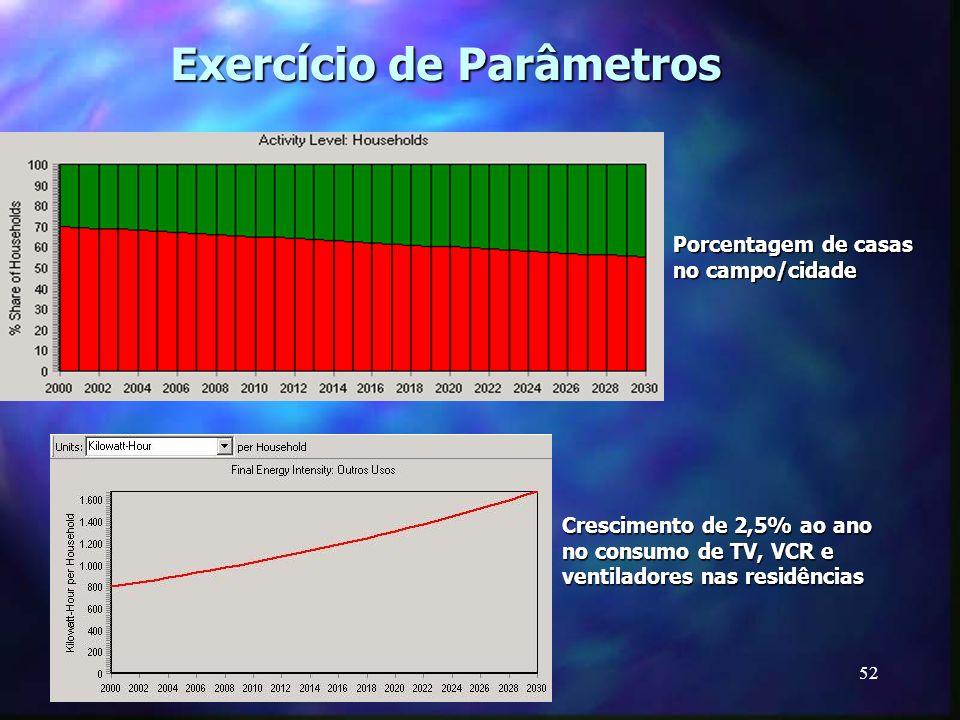Exercício de Parâmetros