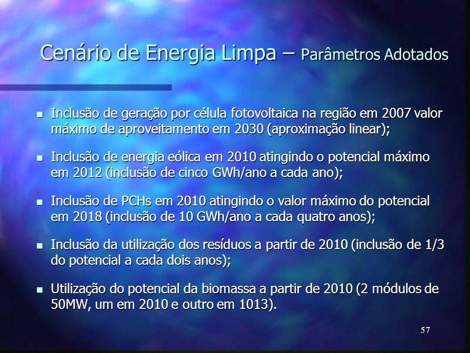 Cenário de Energia Limpa – Parâmetros Adotados