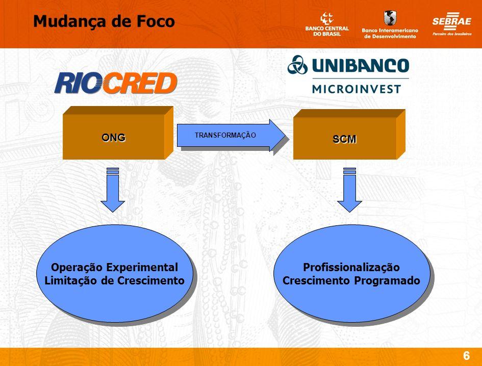 Operação Experimental Limitação de Crescimento Crescimento Programado