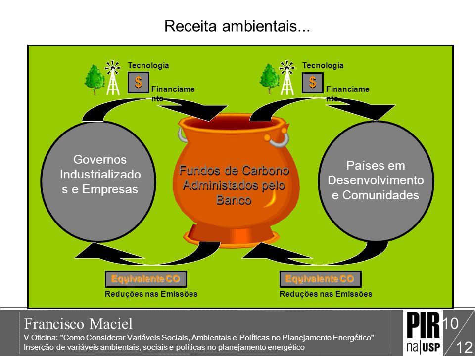Receita ambientais... $ Governos Industrializados e Empresas