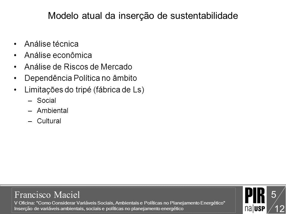 Modelo atual da inserção de sustentabilidade