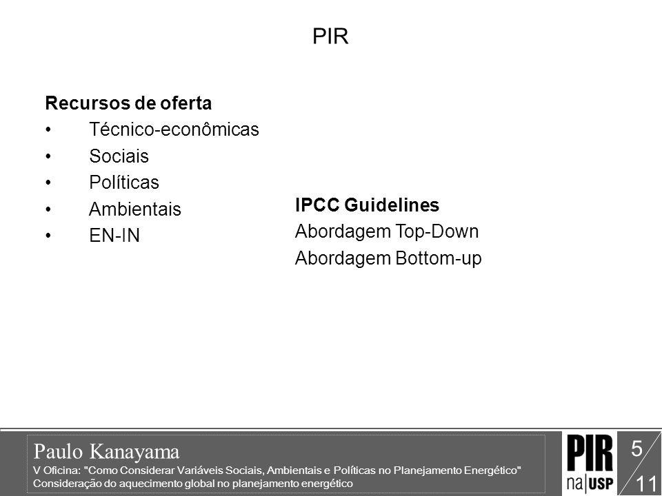 PIR Recursos de oferta Técnico-econômicas Sociais Políticas Ambientais