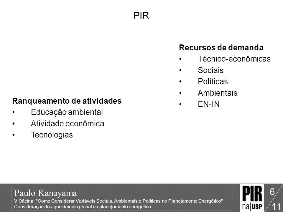PIR Recursos de demanda Técnico-econômicas Sociais Políticas