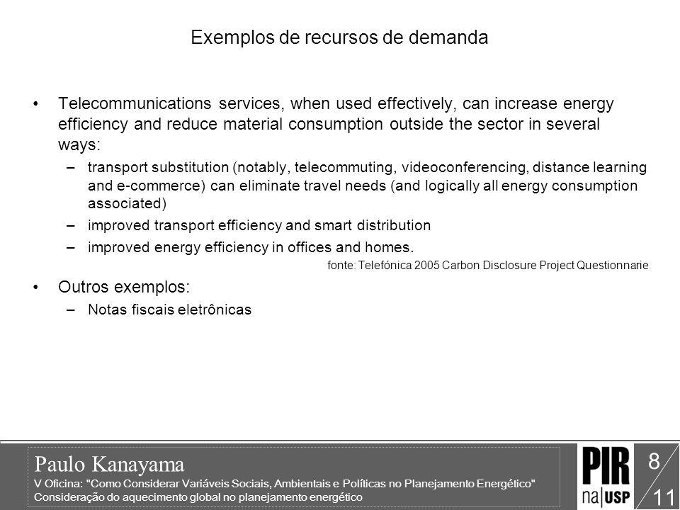 Exemplos de recursos de demanda