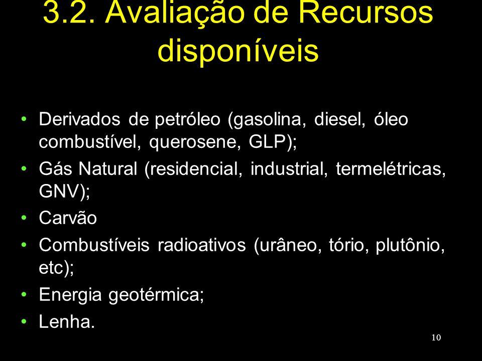 3.2. Avaliação de Recursos disponíveis