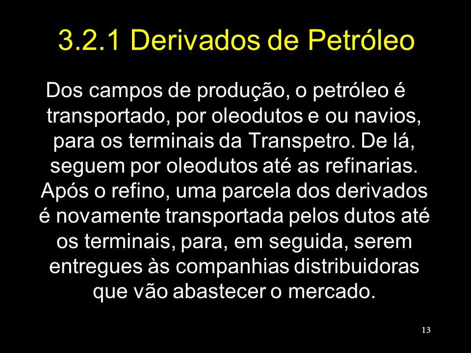 3.2.1 Derivados de Petróleo