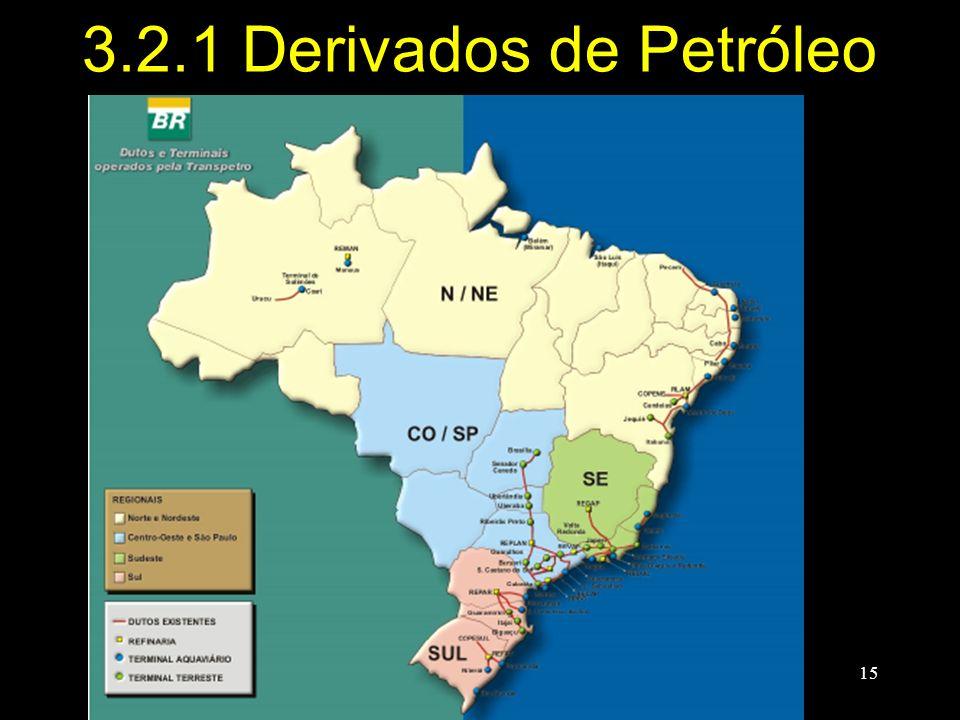 3.2.1 Derivados de Petróleo Qualificação 25/03/2017